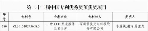 雷曼光电再获中国专利优秀奖