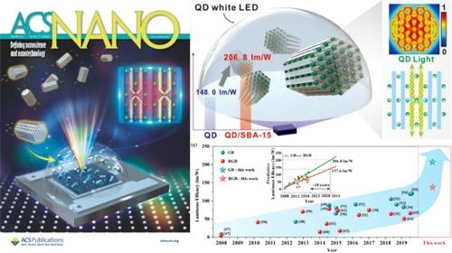 量子点与MicroLED要完美结合还差什么